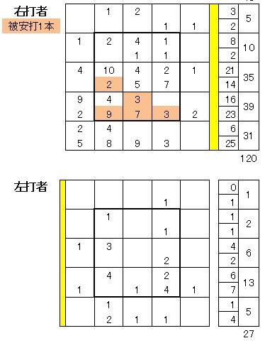 20110426DATA6.jpg