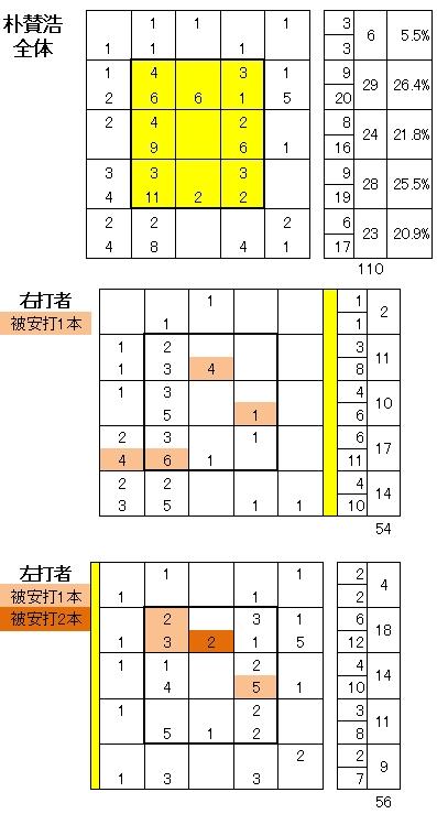 20110429DATA5.jpg
