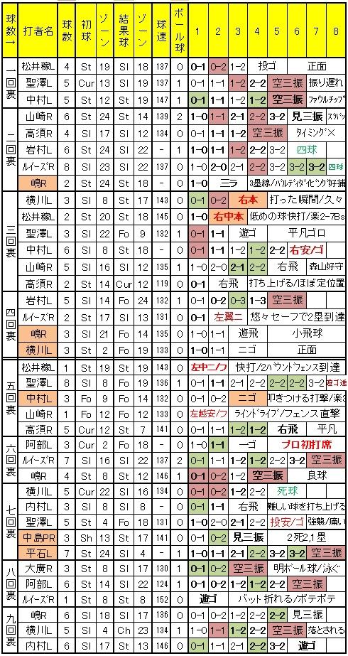 20110501DATA1.jpg