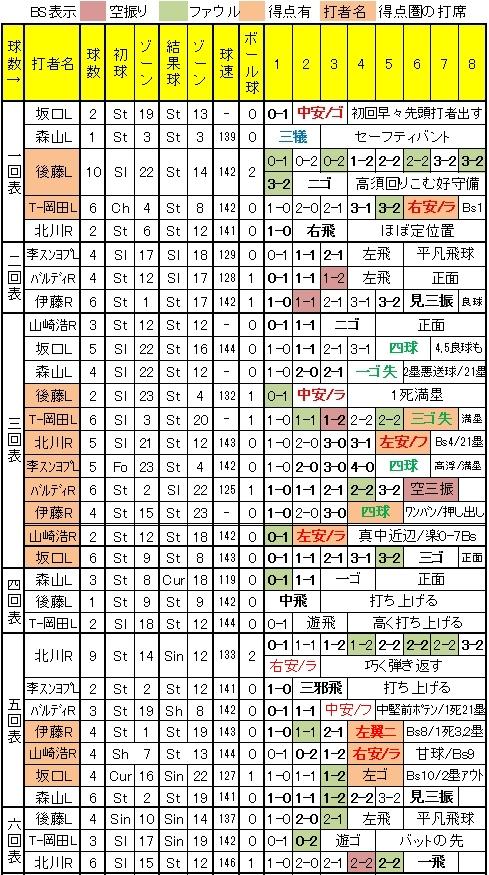 20110501DATA3.jpg