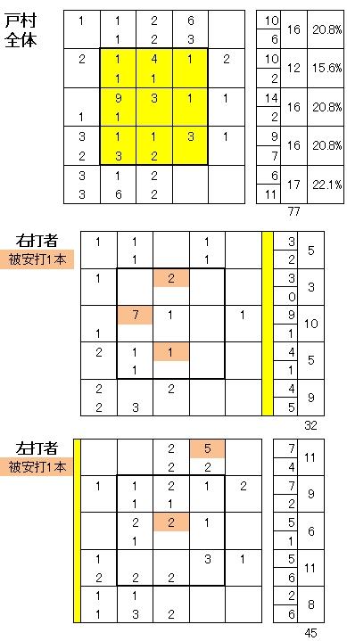 20110501DATA5.jpg