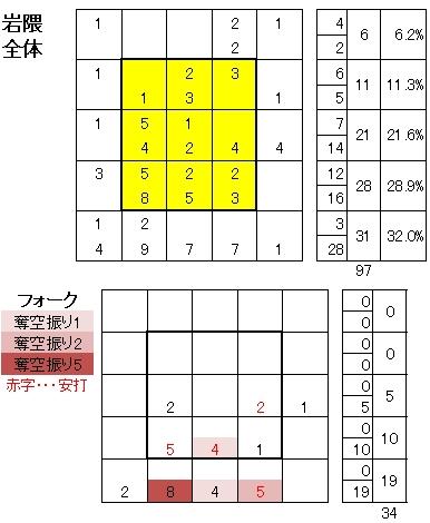 20110503DATA5.jpg