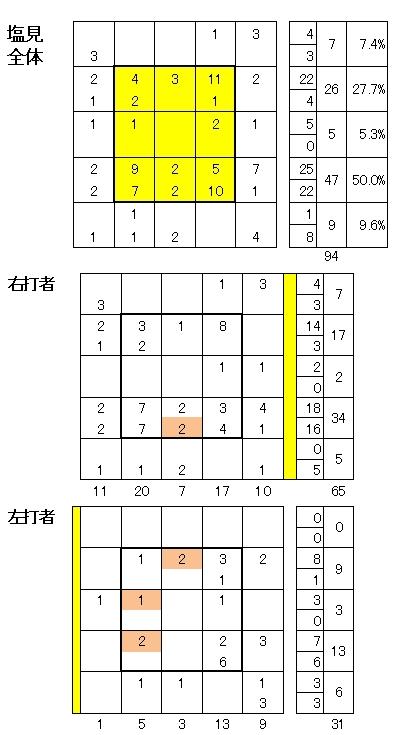 20110505DATA5.jpg