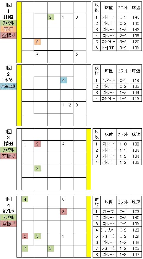 20110505DATA6.jpg
