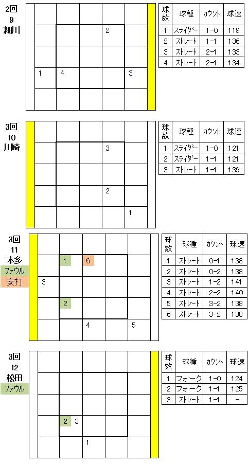 20110505DATA8.jpg