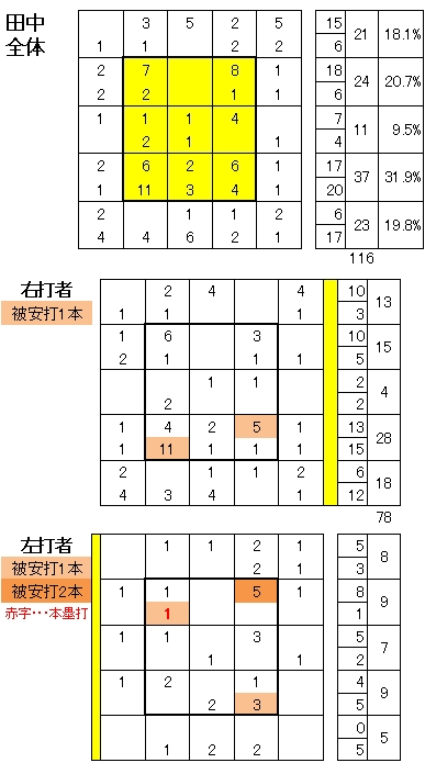 20110506DATA4.jpg