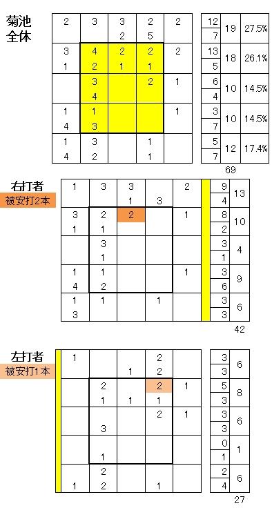 20110508DATA8.jpg