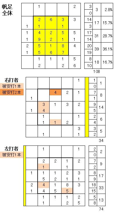 20110508DATA9.jpg