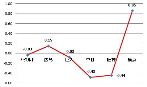 20110509DATA4.jpg
