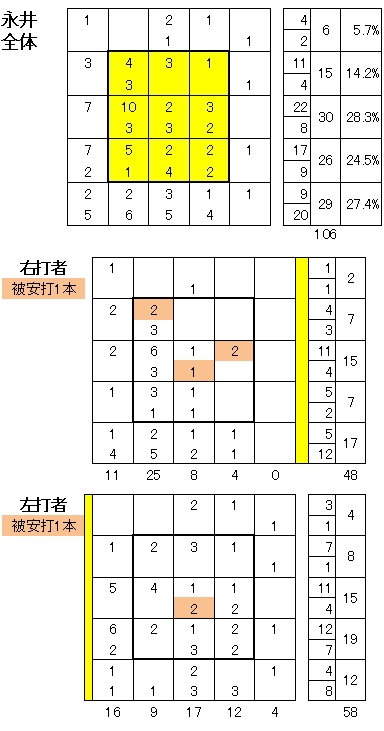 20110511DATA6.jpg