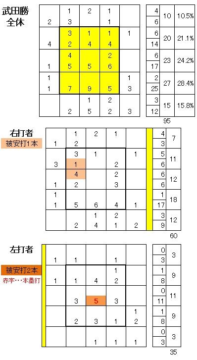 20110511DATA7.jpg