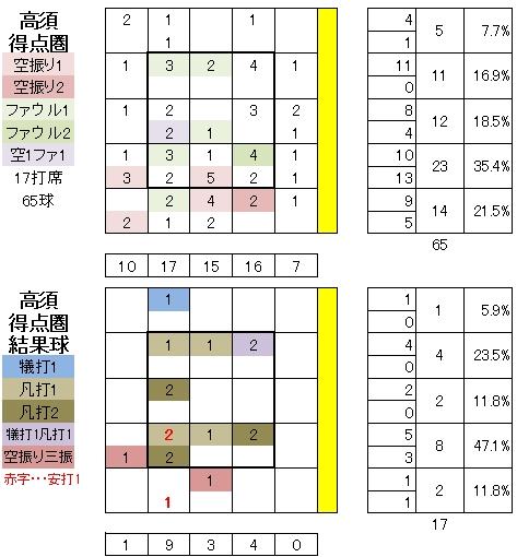 20110512DATA5.jpg