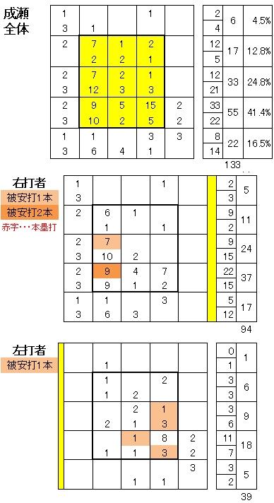 20110513DATA5.jpg