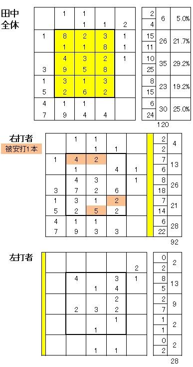 20110513DATA6.jpg