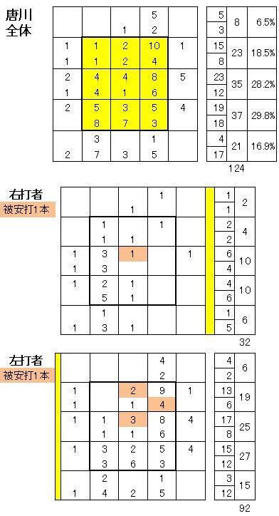 20110514DATA6.jpg