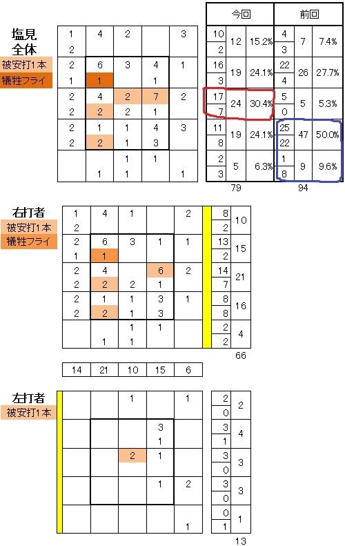 20110514DATA7.jpg