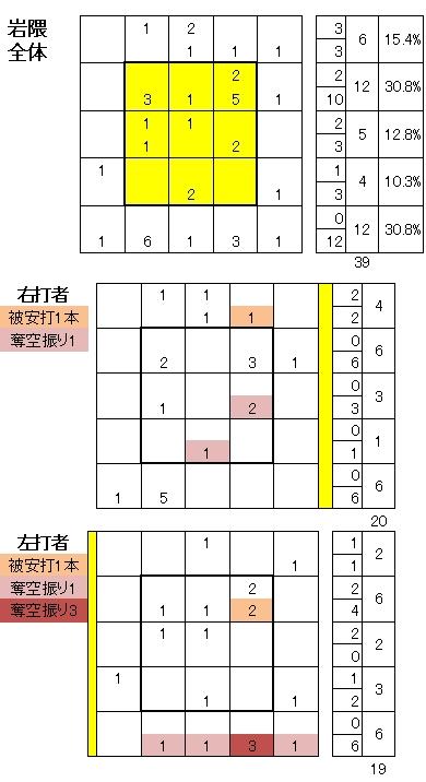20110517DATA5.jpg