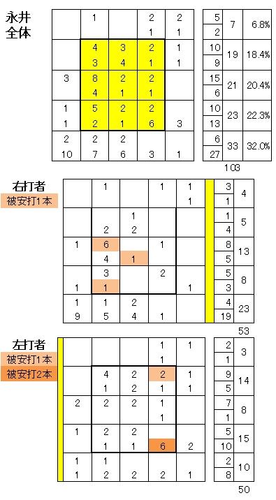 20110518DATA7.jpg