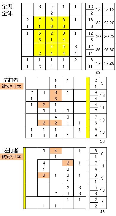 20110518DATA8.jpg
