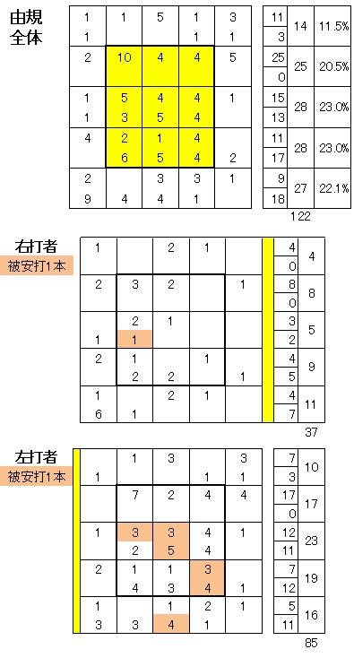 20110520DATA12.jpg