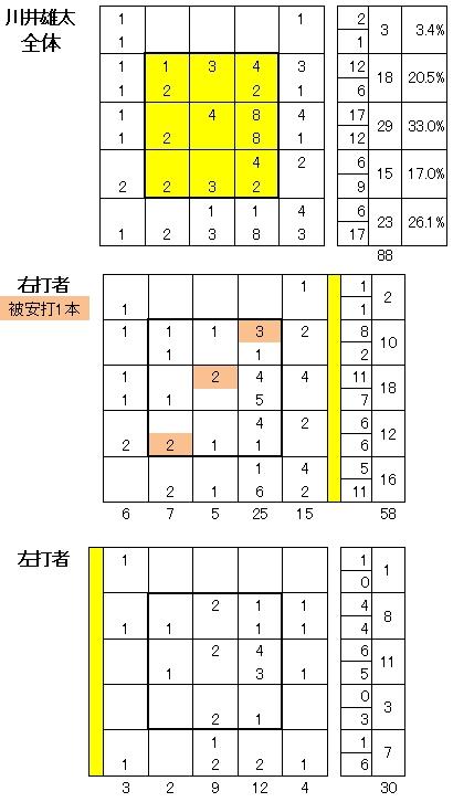 20110523DATA4.jpg