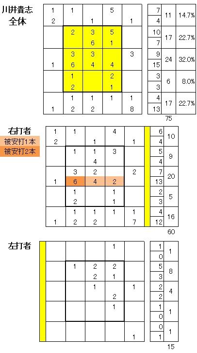 20110523DATA6.jpg