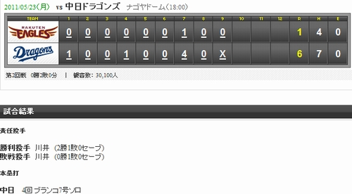 20110523DATA7.jpg