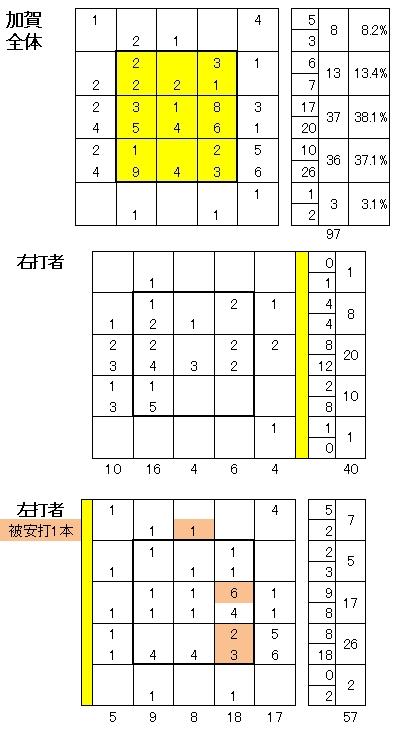 20110526DATA5.jpg