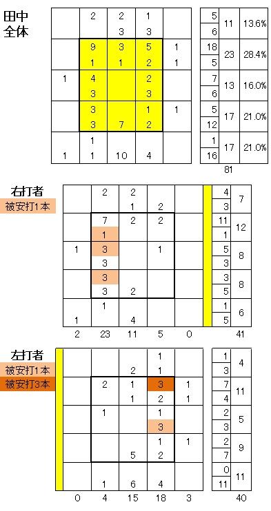 20110526DATA6.jpg