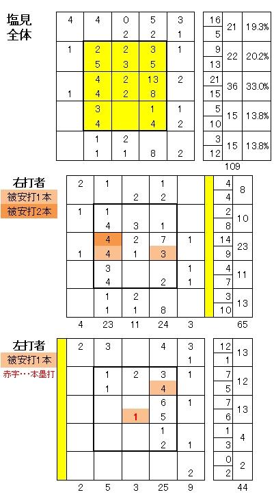 20110528DATA4.jpg