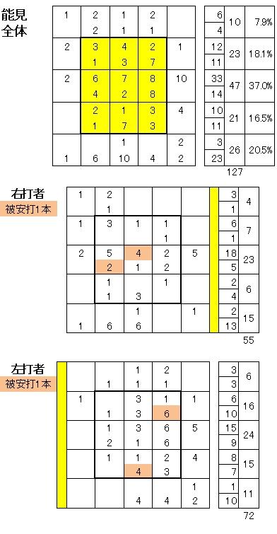 20110528DATA5.jpg