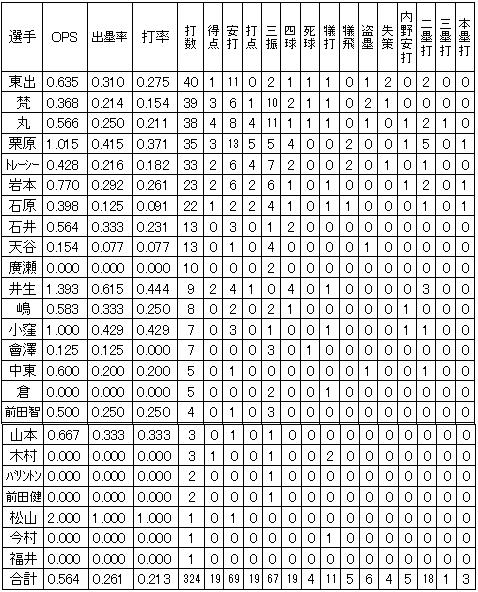 20110530DATA2.jpg