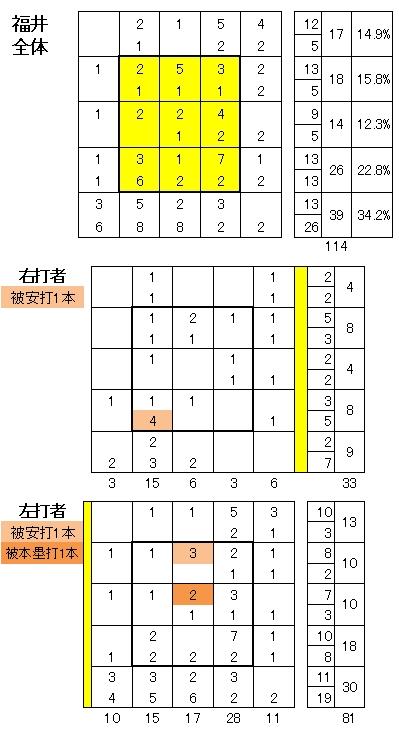 20110531DATA5.jpg