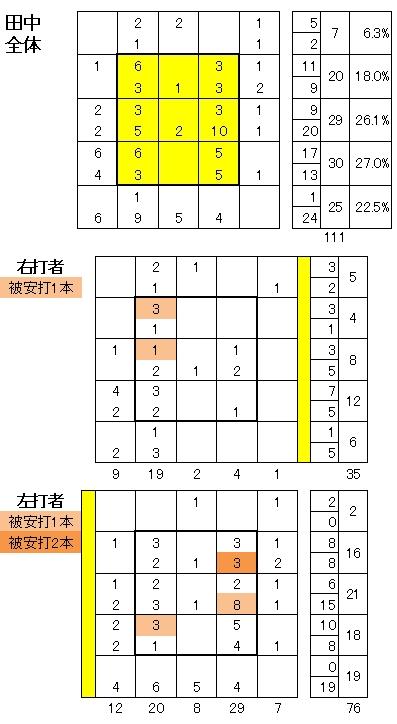 20110601DATA8.jpg