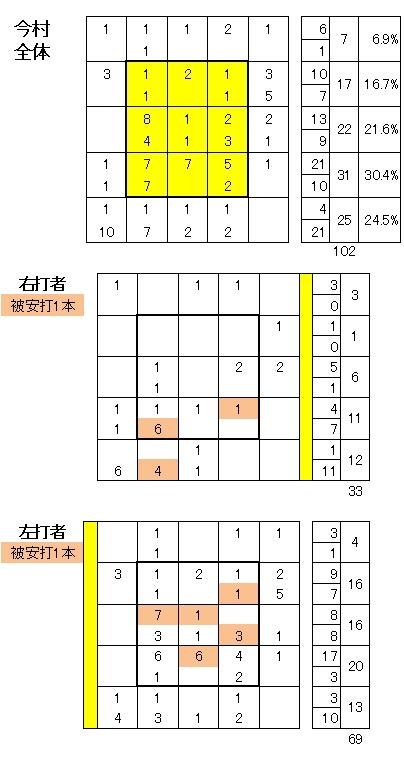 20110601DATA9.jpg