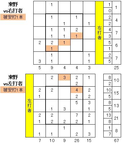 20110603DATA6.jpg