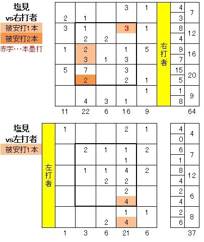 20110603DATA7.jpg
