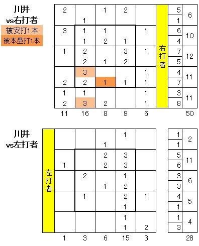 20110604DATA5.jpg