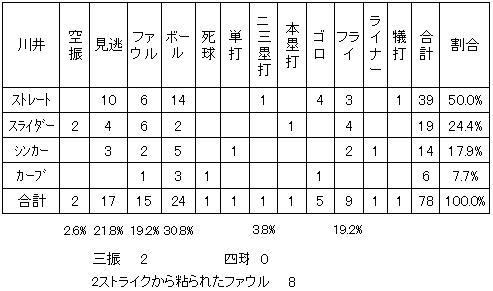 20110604DATA7.jpg