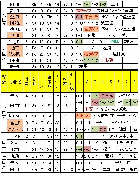 20110605DATA3.jpg
