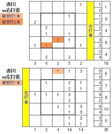 20110605DATA5.jpg
