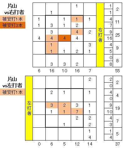 20110605DATA6.jpg