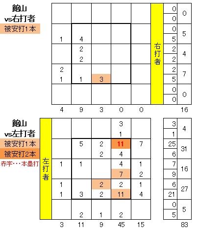 20110606DATA4.jpg