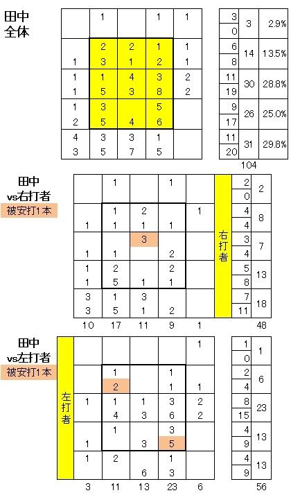 20110608DATA5.jpg