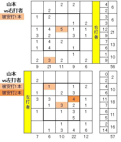 20110608DATA6.jpg