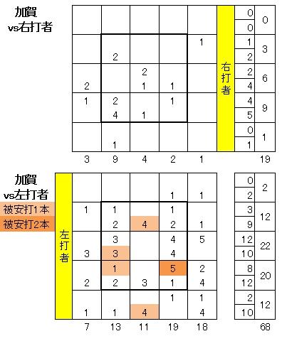 20110609DATA6.jpg