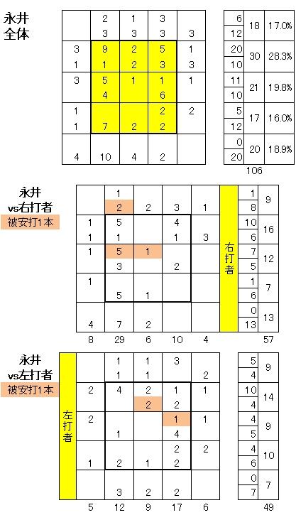 20110612DATA4.jpg