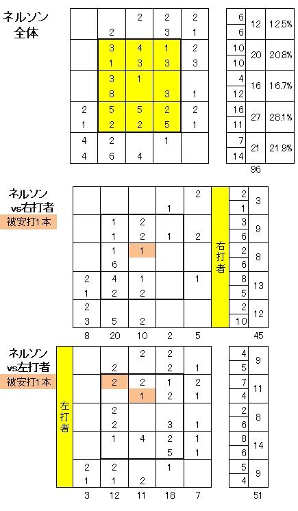 20110612DATA5.jpg