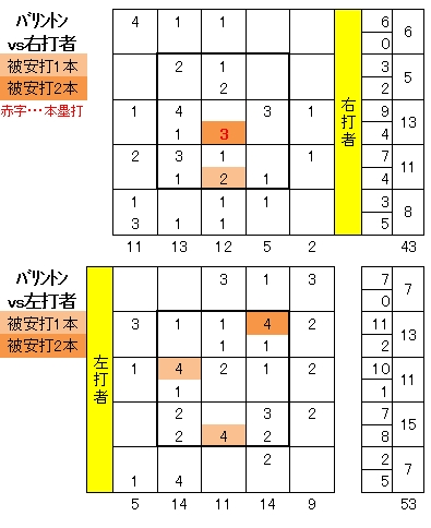 20110615DATA5.jpg