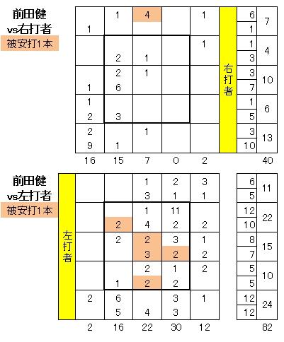 20110616DATA5.jpg